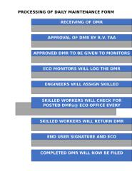 PROCESSING OF DAILY MAINTENANCE FORM.docx