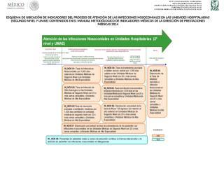 CUEP Infecciones Nosocomiales enero 16.xlsx