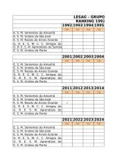 RANKING DE TÍTULO CADA ESCOLAS DE SAMBA DA LESAG DO BRC DA CORTE MUNICIPAL GRUPO MIRIM.xls