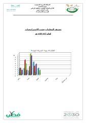 تصنيف االمعلمات حسب االاستراتيجيات.docx