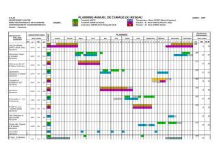 planning annuel de curage du réseau kasserine 2010.xls