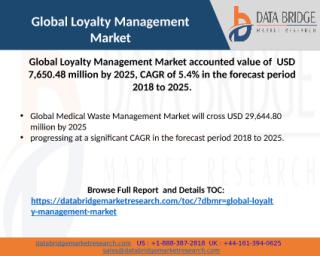 Comarch SA, AIMIA Inc, ICF Inc. and Epsilon, Comarch SA Dominating the Market for Global Loyalty Management Market in 2017.pptx