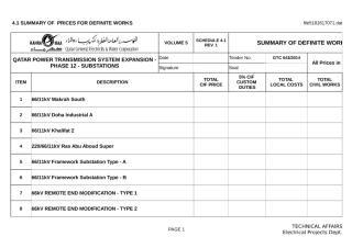 Price Schedule - Package S-7 Rev 2.xlsx